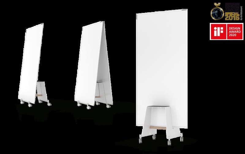Design-Thinking Whiteboard-Kit